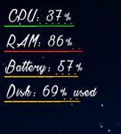 SimplisticMeter  by BlueJay1132004