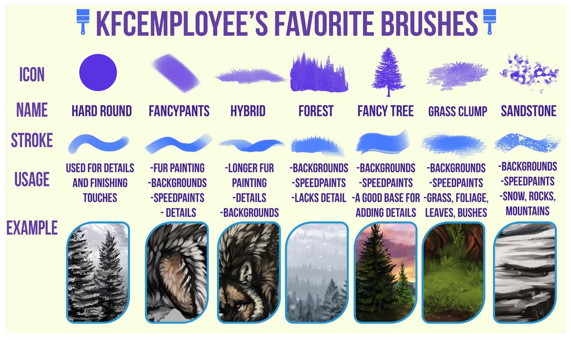 KFCemployee's favorite brushes by KFCemployee