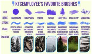KFCemployee's favorite brushes