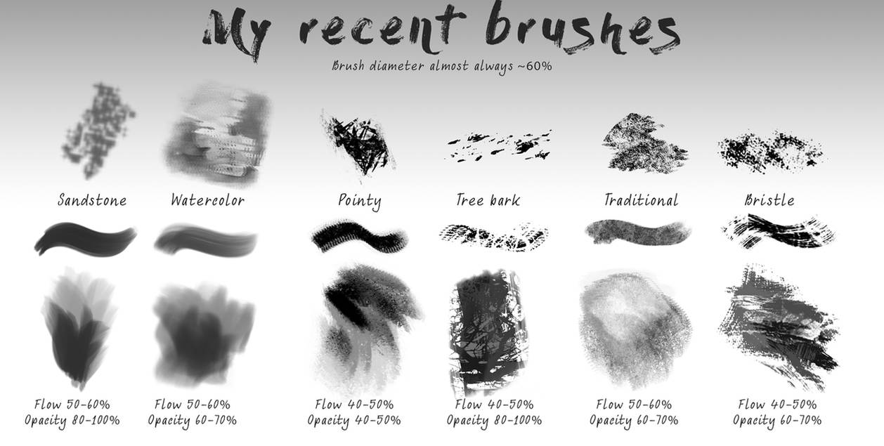 Texture brushes, free, Photoshop by Chickenbusiness on DeviantArt