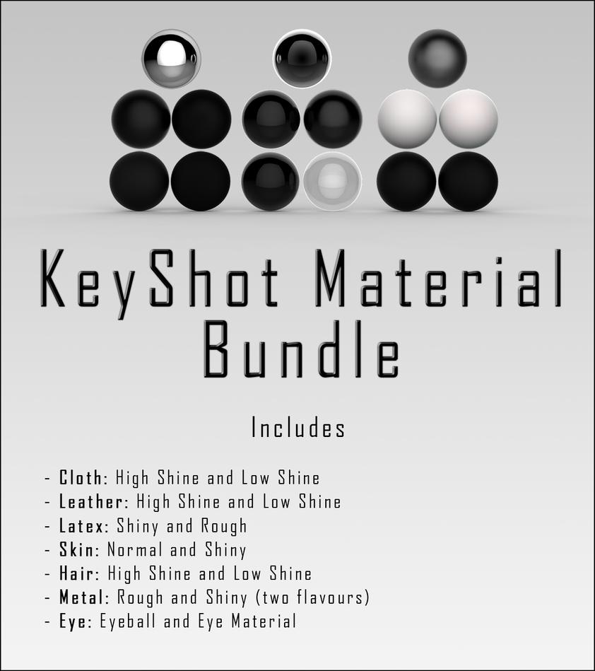 Keyshot Skin Material Download