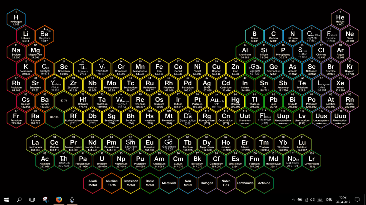 Periodic table 1 0 by ladytiffanyii on deviantart for 117 periodic table