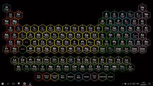 Periodic Table 1.0