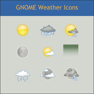 GNOME Weather Icons by DarKobra
