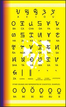 Visayas Script Linear1