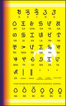Southern Script Linear1