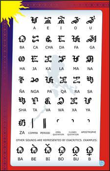 Luzon Script Old English Style