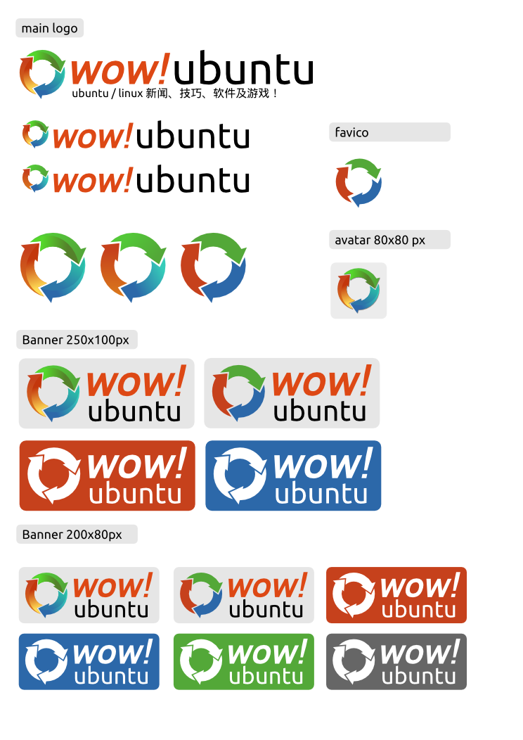 WowUbuntu New Logo by rikulu