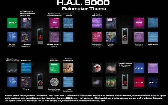 HAL 9000 Rainmeter Theme