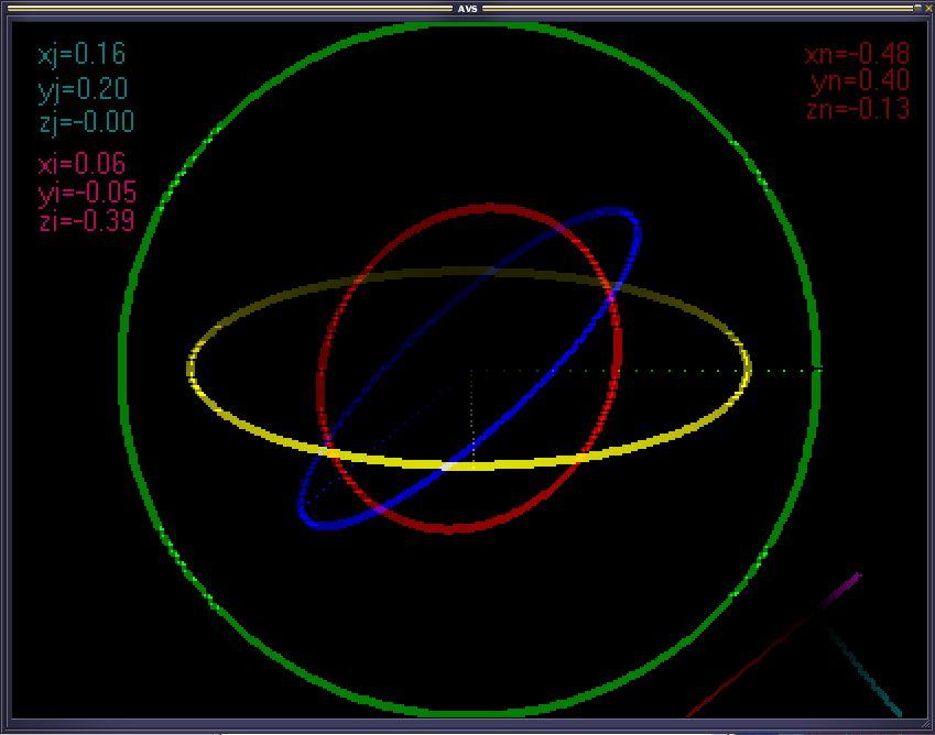 gyroscopes.avs by AVSMmP