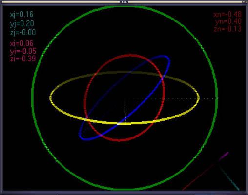 gyroscopes.avs