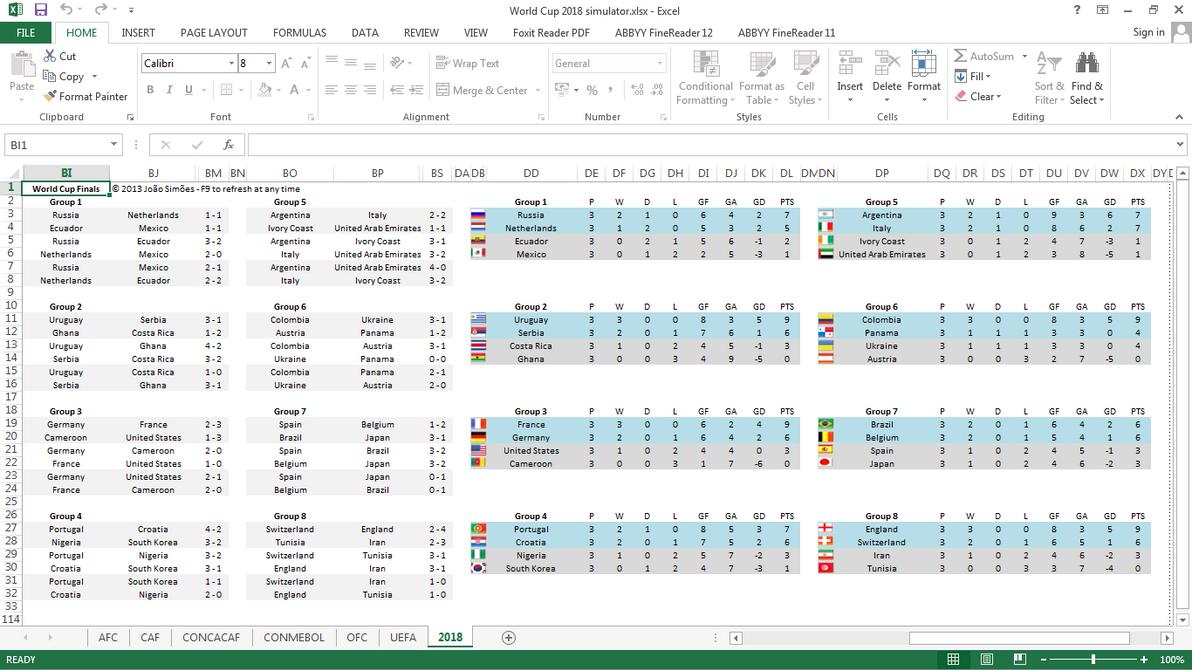 World cup 2018 simulator by simoesjpg on deviantart