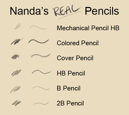 Nanda's Real Pencil Brushes for Photoshop by Soenanda on