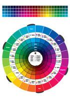 Colour Wheel 2 CMYK RGB by SWPryor