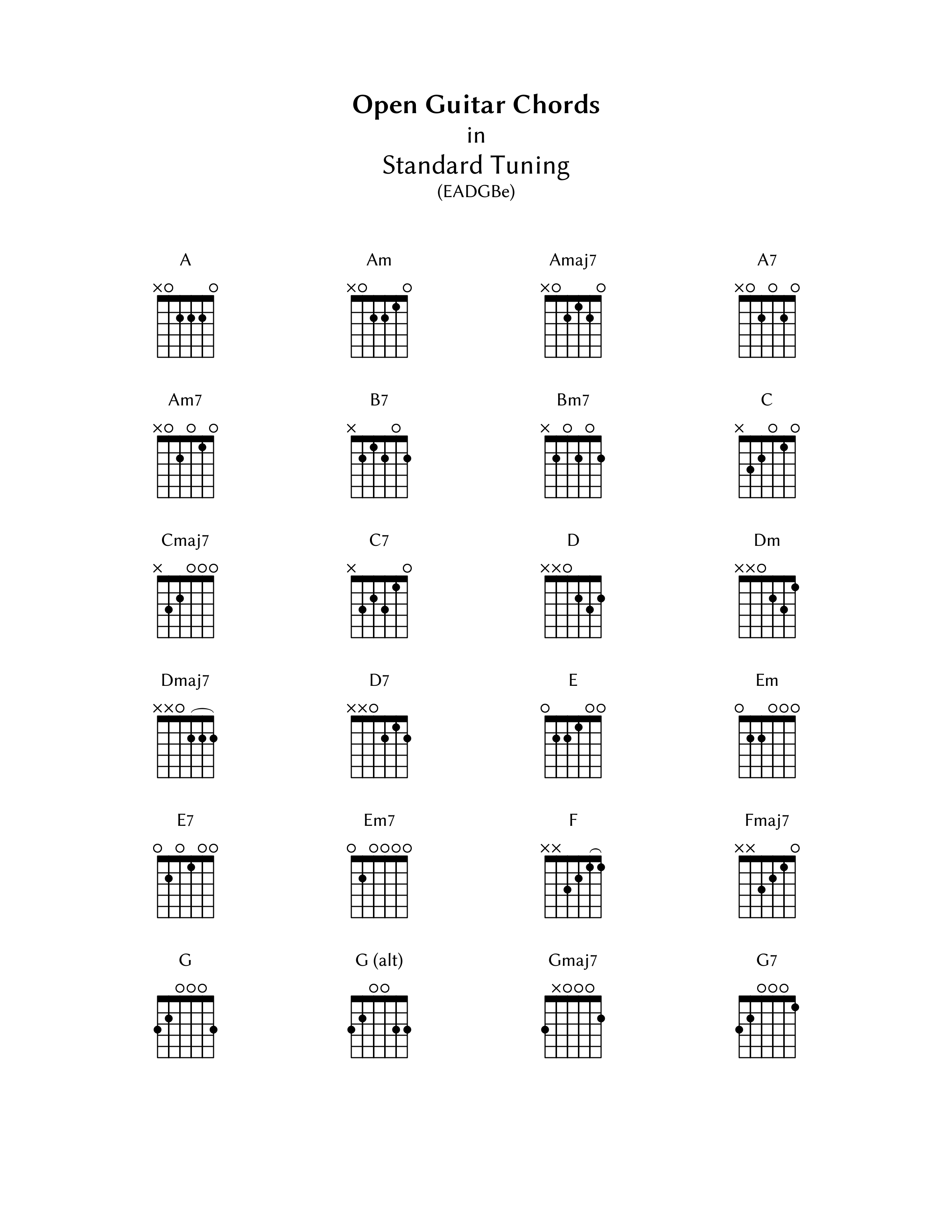 Open Guitar Chords Chart by WurdBendur