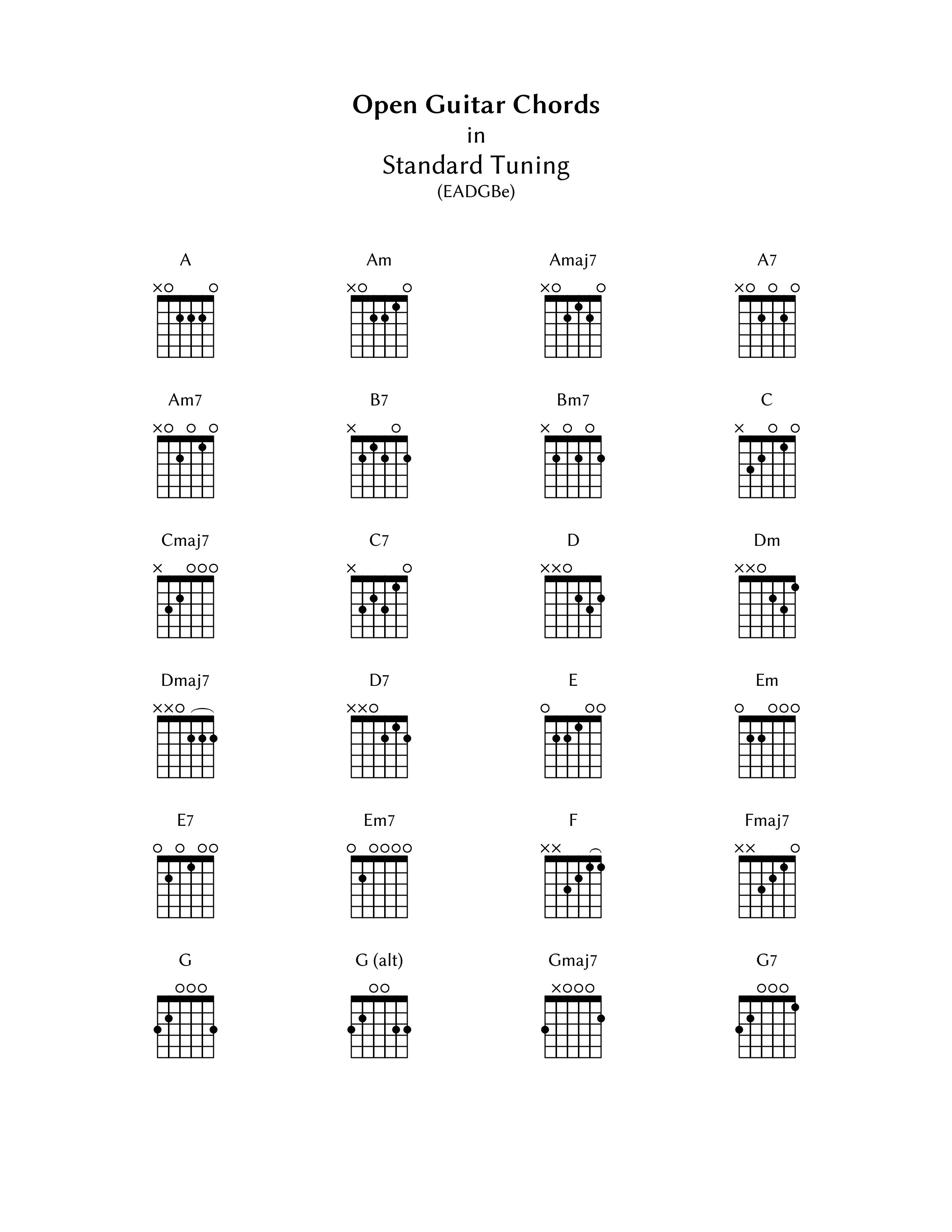Open Chords Chart Erkalnathandedecker