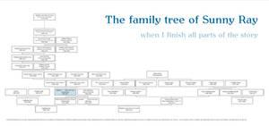 The family tree of Sunny Ray