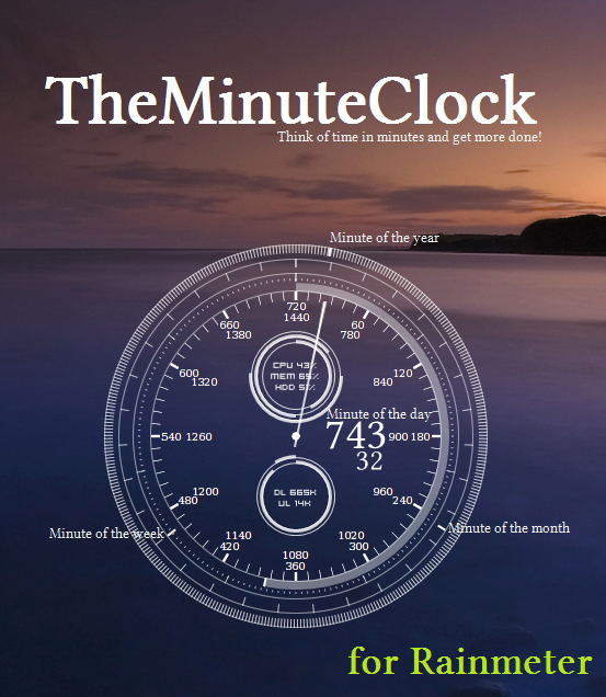 List Of Synonyms And Antonyms Of The Word: Rainmeter Clock