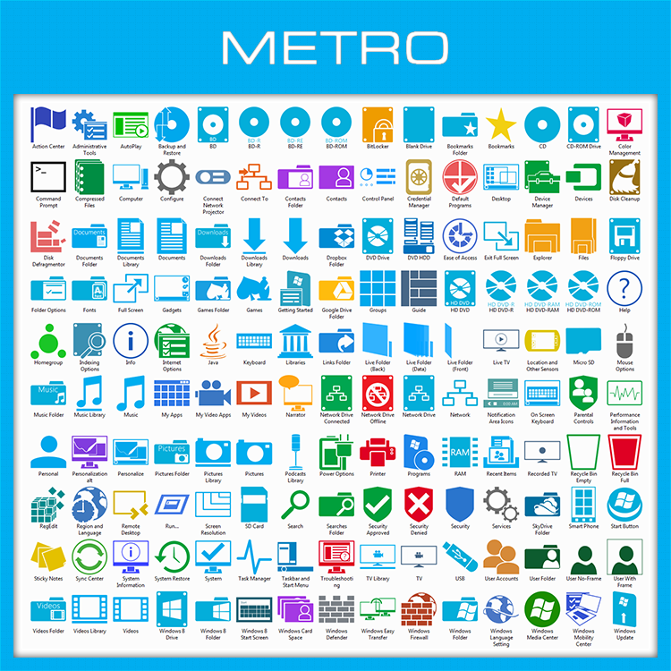 Metro Icon Pack Installer for Windows 8/8.1 by UltimateDesktops