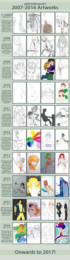 Artist's improvement - 13 to 24