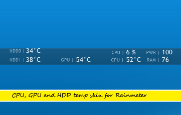 Hardware Temperature by peter-86