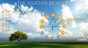The weather by hours 2.019