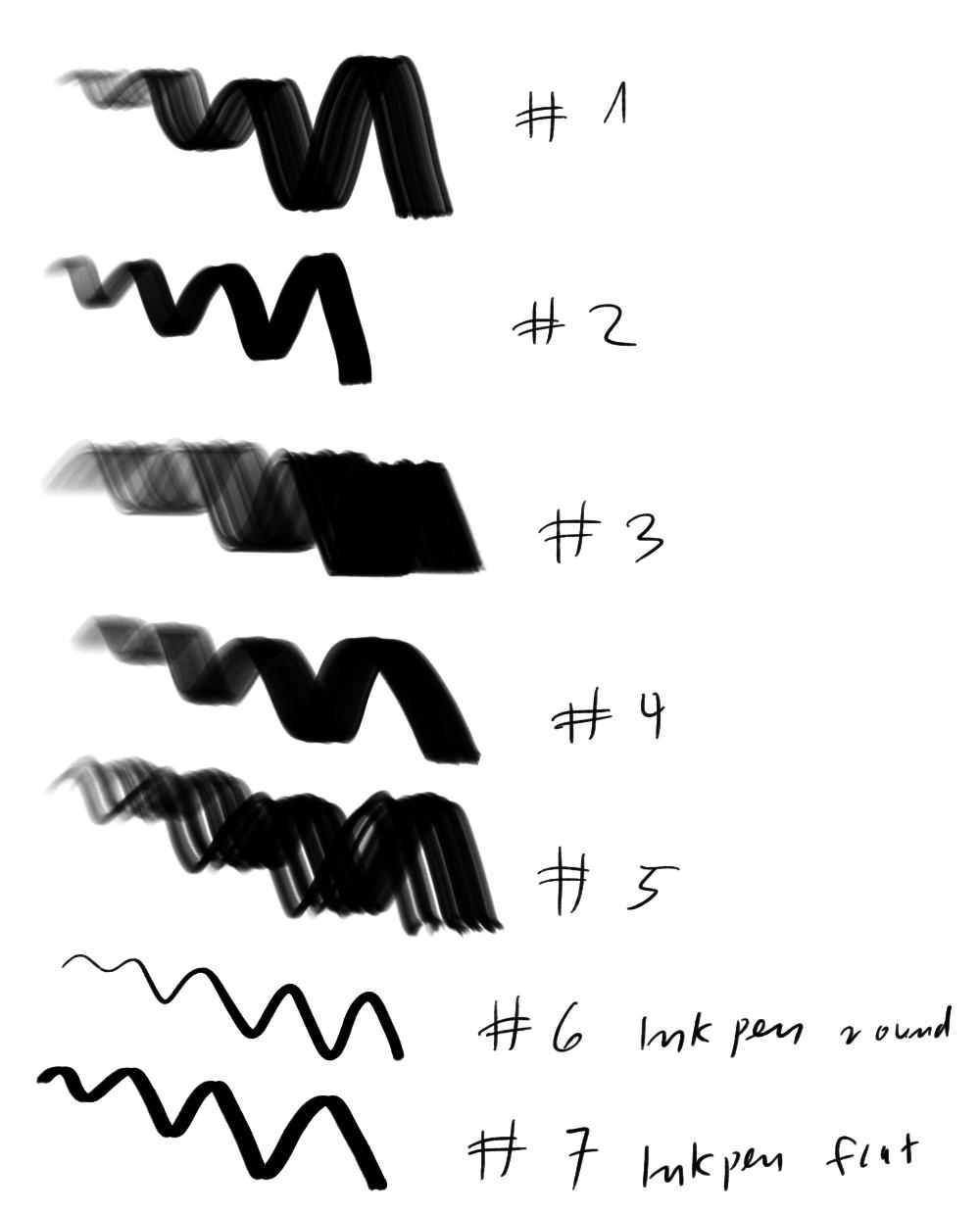 Nanda's Real Pen and Marker Brushes for Photoshop by Soenanda on ...