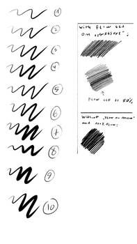 Carbon Pencil Brushes 2013 V 1
