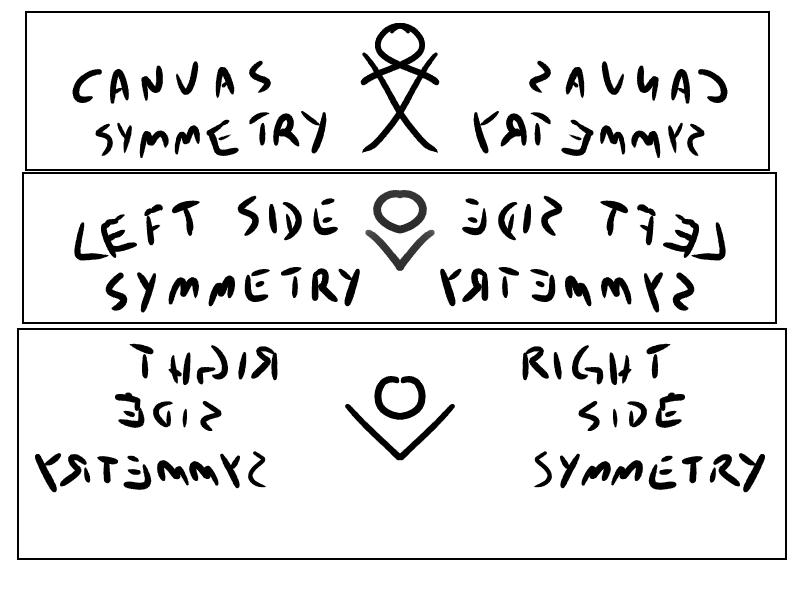 Canvas symmetry brushes for FireAlpaca by obtusity on DeviantArt