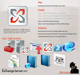 Exchange 2007 Icon pack by Philosoraptus