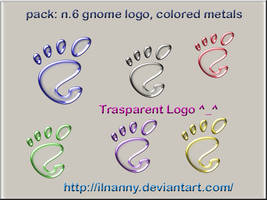 gnome logo, colored metals by ilnanny