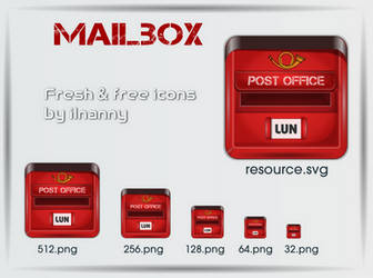 Mailbox-icon+resource by ilnanny