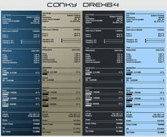 Conky DREX64 by ilnanny
