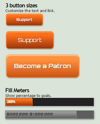 Patreon Button and Goal Meters