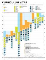 Curriculum Vitae -PDF- by dizzia