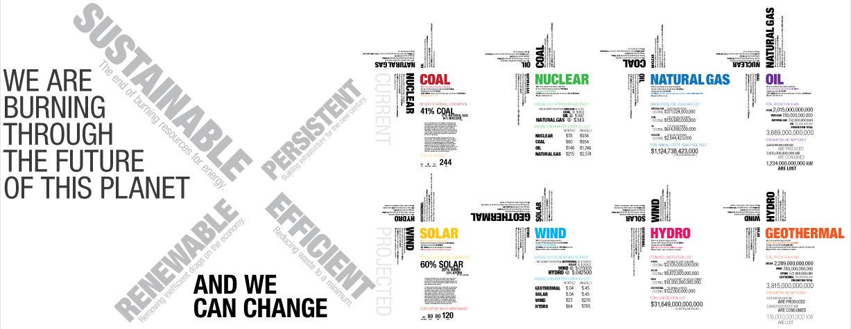 Argument for Renewable Energy by dizzia