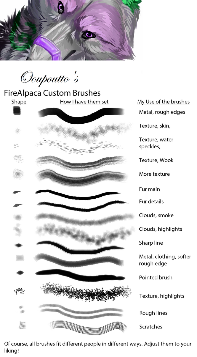 Firealpaca Custom Brushes By Ooupoutto On Deviantart