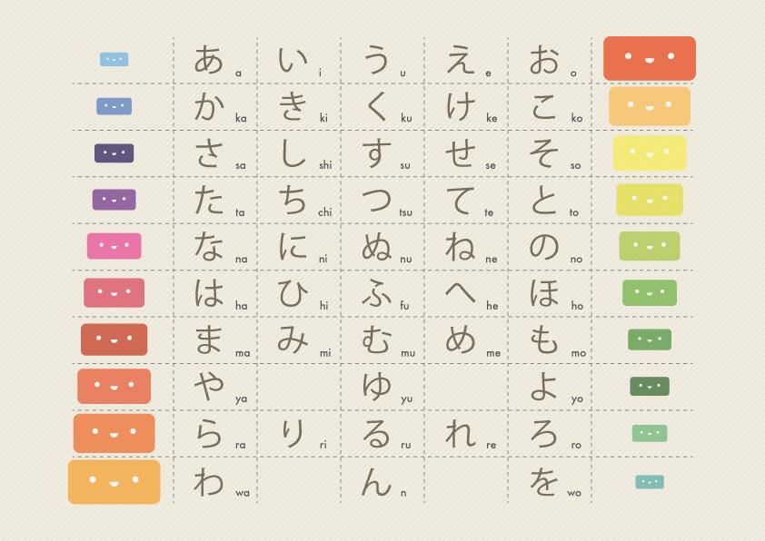 Hiragana Chart by Sirri-R-P