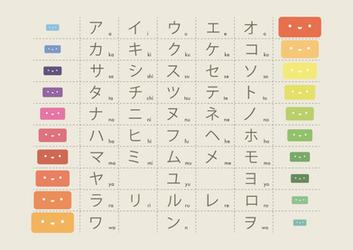 Katakana Chart by Sirri-R-P