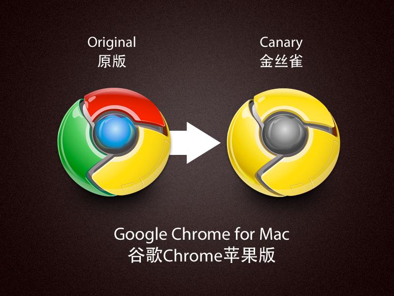 Google Chrome Canary Icon by JangMunho