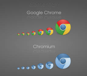 Chrome-Chromium elementary