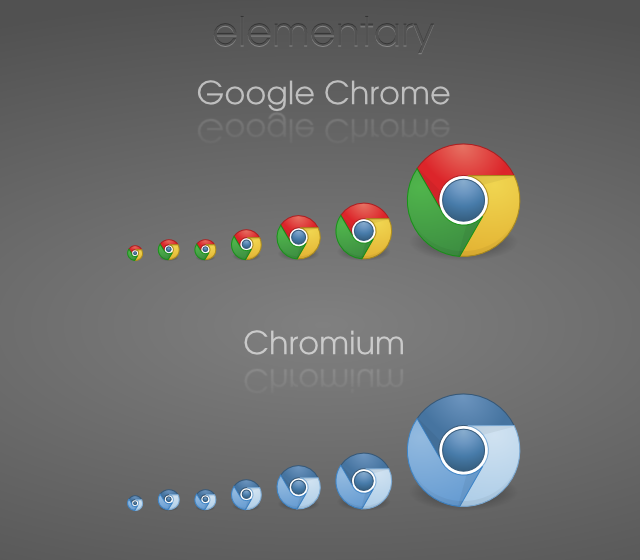 whats the difference between google and chrome