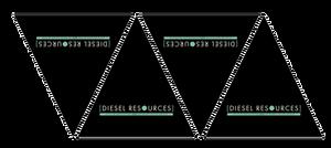 Triangulos divos