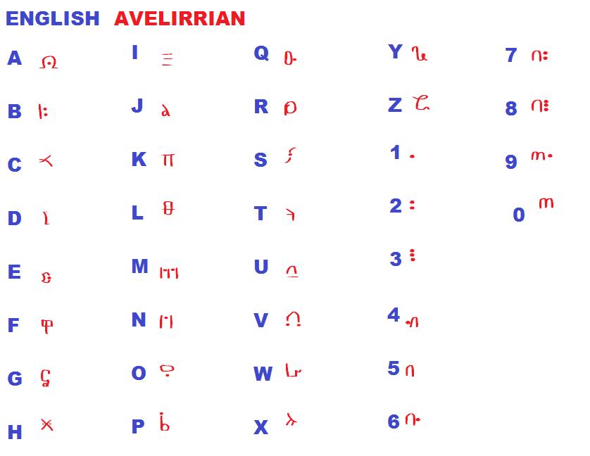 Avelirrian Alphabet by OhmxIdReverie