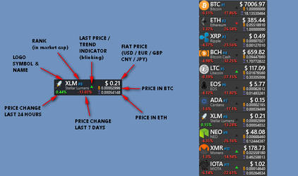 Cryptocurrency Tracker 2.0