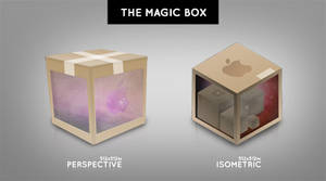 The Magic Box by Millerone