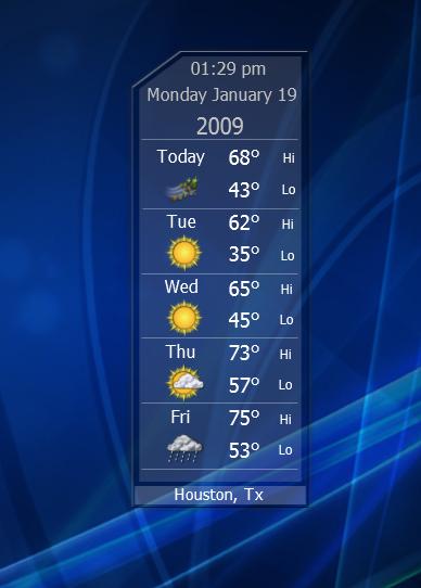 Glass Forecast by TechII