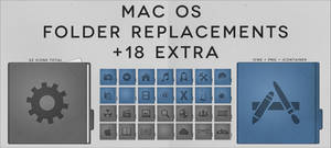Mac Folder Replacements