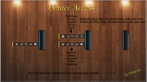 Center Access Right