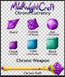 Chrono Currency Concept for MidKnightCraft by FerretJAcK